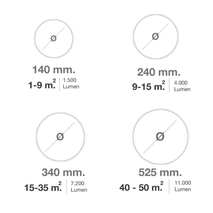 Diametri Lumen